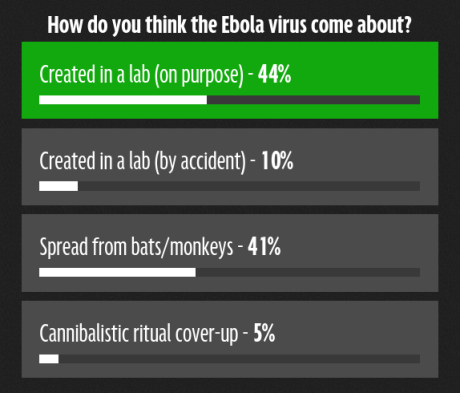 ebola_cause